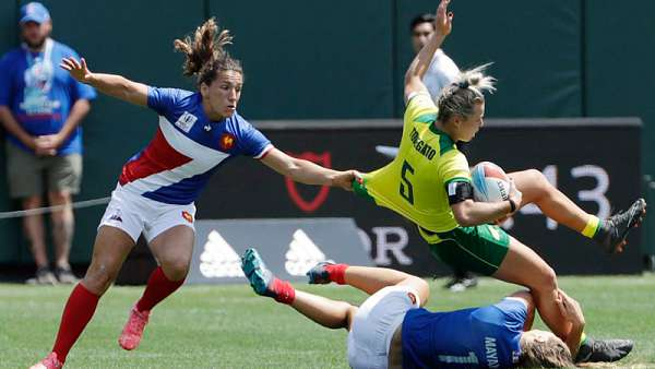 Top 7: Tries - Mundial de Seven Femenino